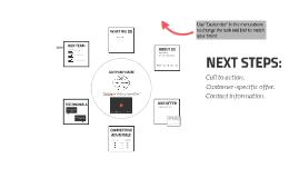Copie de Company Introduction Presentation