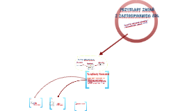 Przykłady zadań z zastosowaniem SQL