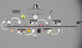 Copy of Modelos en la Ciencia