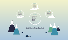 Copy of Political Party Project