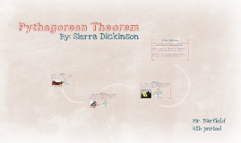 Pythagorean Therom