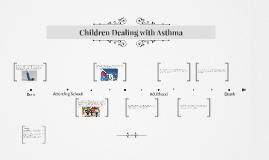 Children Dealing with Asthma