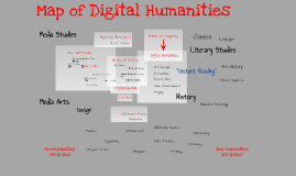 Map of Digital Humanities
