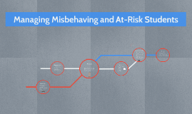 Managing Misbehavior and At-Risk Students