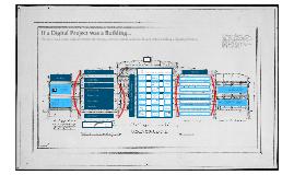DAPS Case Sample, Digital Preservation