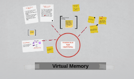 Copy of Virtual Memory