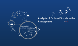 Analysis of Carbon Dioxide in the Atmosphere