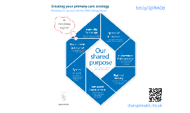 NHS Change Model for primary care strategy
