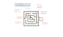 G-Lab, Fall 2013: Interpreting your bidding results