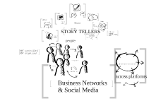 Business Networks and Social Media