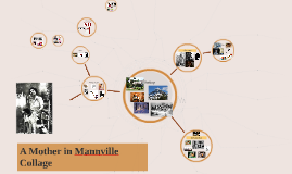 mother in mannville In the compelling short story, a mother in mannville, by marjorie kinnan rawlings, the plot involves a young boy, jerry, who develops a close relationship with the.
