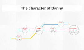The character of Danny