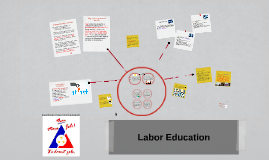 Copy of Labor Education for Graduating Students