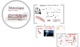 Unidades de Medidas - Metrologia