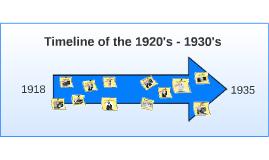 Timeline of 1920's - 30's