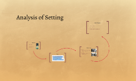 Analysis of Setting