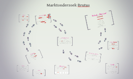 Marktonderzoek Brutus