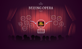 BEIJING OPERA by Luana Portelli on Prezi