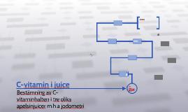 C-vitamin i juice
