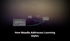 Copy of How Moodle Addresses Learning Styles
