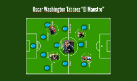 "Oscar Washington Tabarez, ""El Maestro"""
