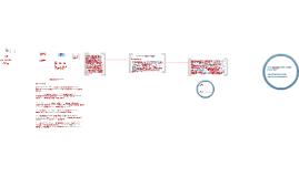 PL 1572/2011 e PLS 487/2013 (Projeto de Novo Código Comercial)