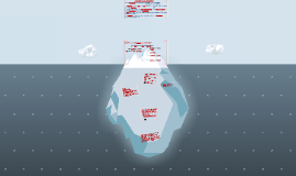 DINAMICA SI PROPRIETATILE APELOR OCEANICE