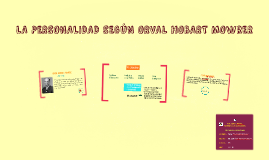 ORVAL HOBART MOWARD