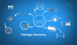 Copy of Telelogic Harmony