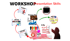 Presentation Workshop