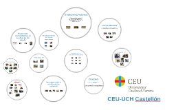 UCH-CEU Castellón
