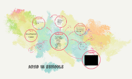 adhd IN schools