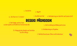 Reggio Pädagogik