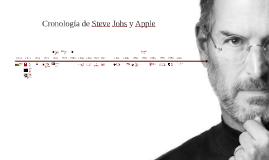 Cronología Steve Jobs y Apple