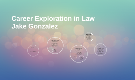 Career Exploration in Law