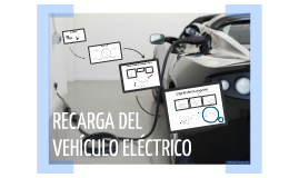 Copy of Recarga del Vehiculo electrico