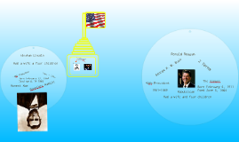 Copy of U.S. Presidents