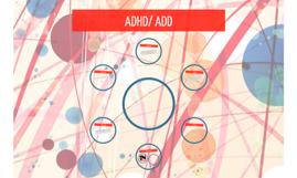 ADHD/ ADD