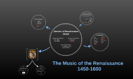 Copy of Genres of Renaissance Music