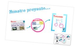 Bienes, procesos y servicios.