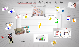 E-Commerce vs stationären Handel