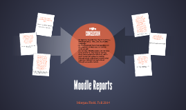 Moodle Reports