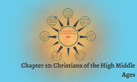 Copy of Chapter 10: Christians of the High Middle Ages