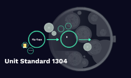Unit Standard 1304