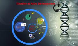 Timeline of Atom Development