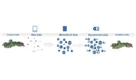 metadata_ecoinf20142015