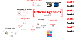 Updated: Official Agencies - Week 2
