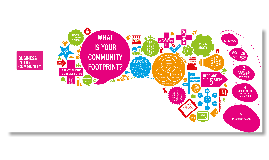 Copy of What is your Community Footprint?