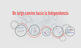 Un largo camino hacia la Independencia