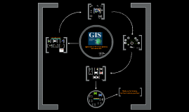 Copy of GIS for smart cities